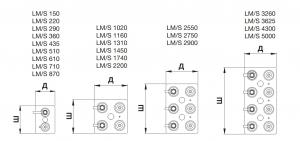 Аккумуляторная батарея 2В 150 Ач FIAMM LM Solar OPzS