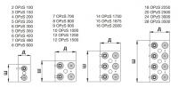 Аккумуляторная батарея 2В 2000 Ач FIAMM LM OPzS